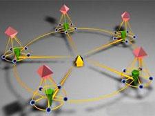 如何操作内链优化,最主要的核心点在哪?