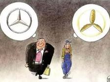 从营销的角度看穷人与富人的差距!