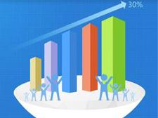 4个大型网站运营数据分析报告(附:真实案例和
