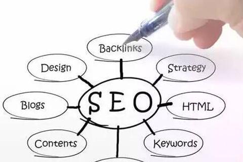 网站seo优化需要注意的关键要点