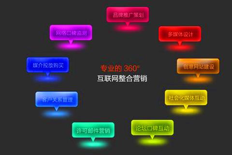 网络推广团队构架及组建方式!