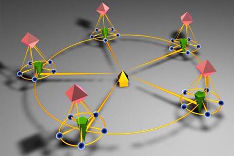 分享18种网站SEO优化常用的外链建设推广方法