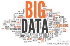 政府化身大数据控 直接受益的领域有哪些?
