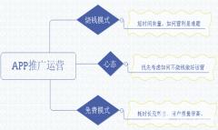 APP推广运营策略怎么破(2015优派原创新版)