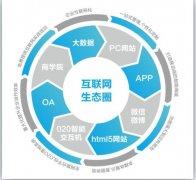 互联网生态:辛东方畅谈首届互联网生态创新论