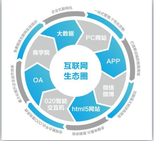 互联网生态:辛东方畅谈首届互联网生态创新论坛