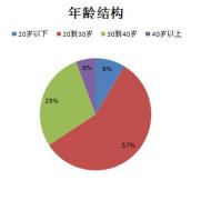 妇女节APP推广:巧借ASO114数据分析与案例