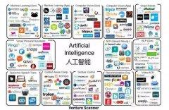 人工智能究竟离我们还有多远?