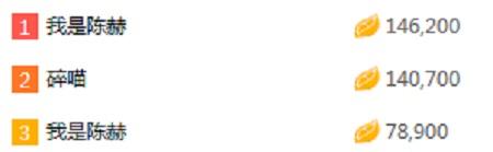 """虎牙直播娄艺潇写真拍摄 网友惊呼""""与曾小贤陈赫终会师"""""""