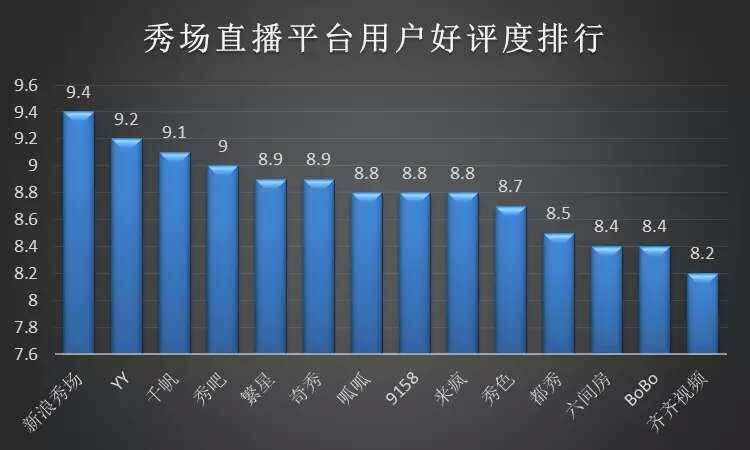 搜狐视频千帆直播:彰显张朝阳小信心?