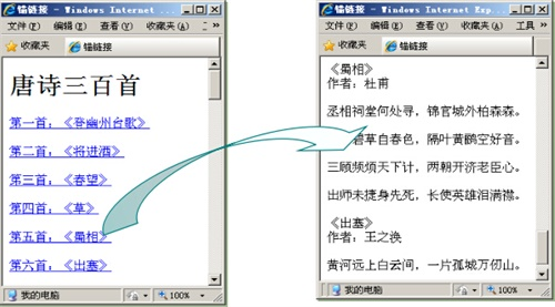 HTML的基本标签,超链接标签3