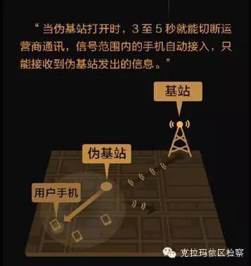 揭秘那些伪基站设备出售的内幕(附伪基站使用和制作过程!)