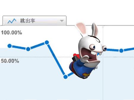 怎样有效降低网站跳出率获取排名?