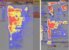网站运营中5个源于眼动追踪的启发