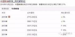据媒体的报道,中国联通的混合所