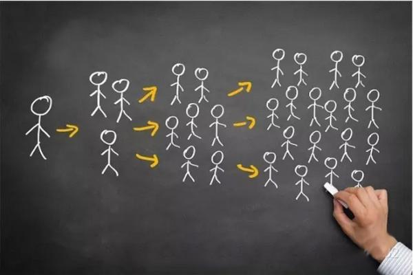 APP运营中如何解决用户自主传播分享的问题?