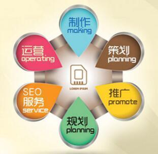 网站开发流程图和工具分享(高端网站开发详细流程)