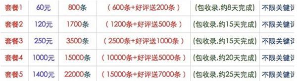买外链得花多少钱一个月?(独家揭秘网站不要买外链)