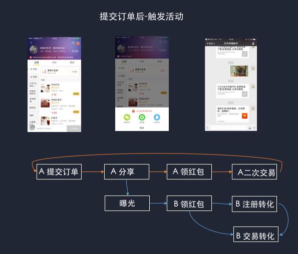 精细化运营在于:懂用户,做用户喜欢的内容