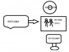 http://www.360zimeiti.com/uploads/allimg/170307/-1-1F30G00UD56-lp.jpg