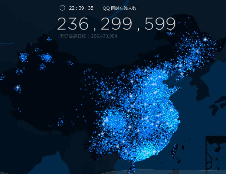 解密QQ信封交易平台的暴利(权重1却可以月入万元)
