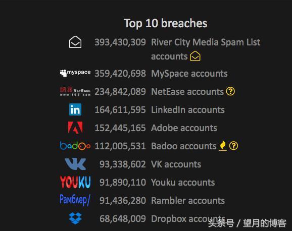 优酷上亿账号密码泄漏,你的账户还好吗