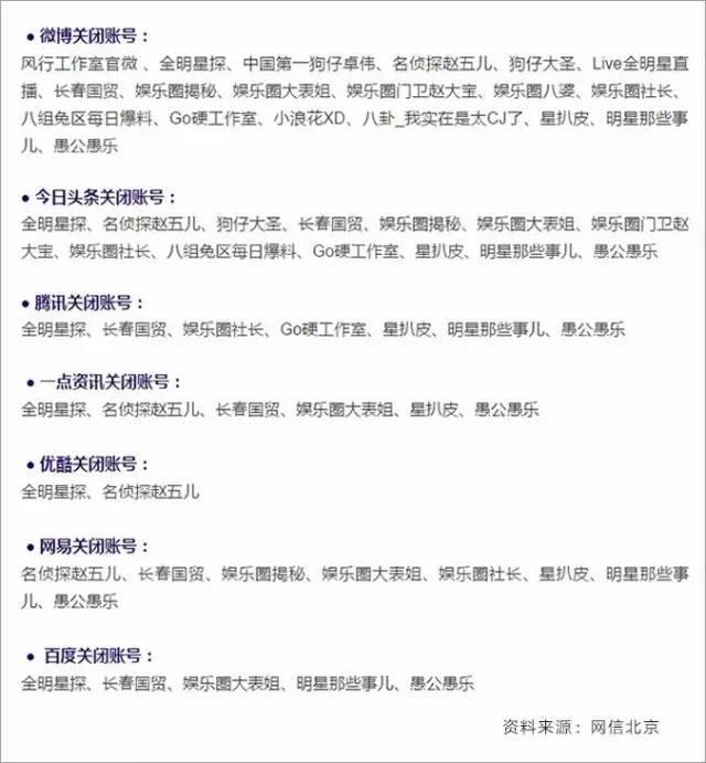 新媒体地震日:各网关闭一批百万粉丝账号