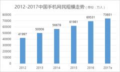 2017年Q1移动阅读市场报告