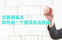 流程图画法-如何画一个规范的流程