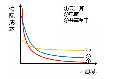 """中国首座企业SaaS云大厦动工 金蝶会""""赢家通吃""""吗?"""