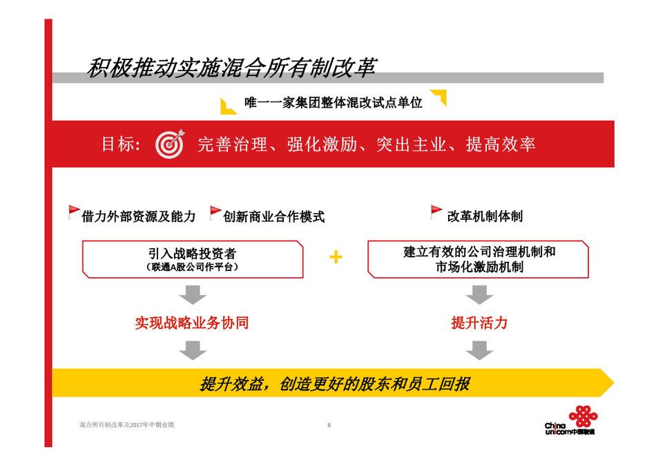 重磅!中国联通混改终于来了:民企获3席位