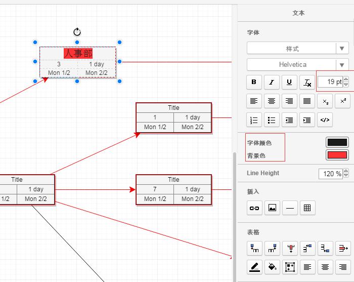 组织结构流程图的简单画法