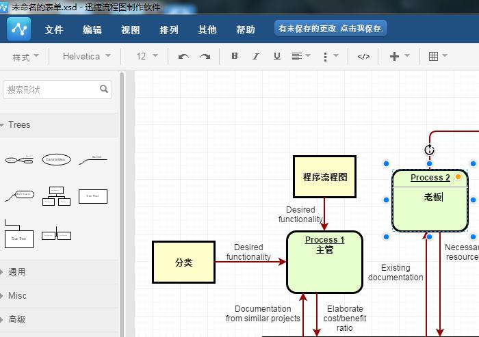 如何绘制程序流程图