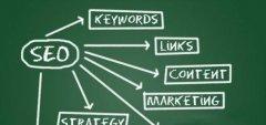 浅谈大型网站SEO优化思维及优化方案