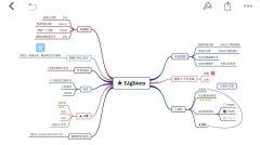 流程图的详细绘制步骤