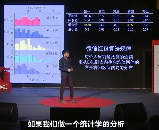 清华高材生,发五千万次红包,终于计算出微信红包的规律,总结就两句话!