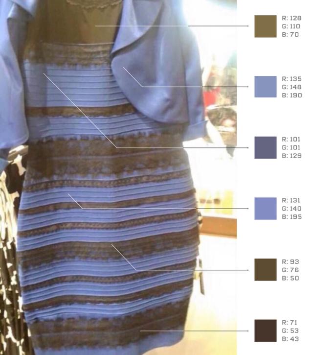 蓝黑还是白金裙子原图出来啦!
