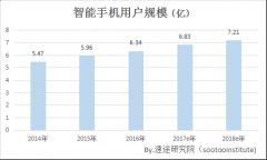 2017年Q3手机浏览器市场报告