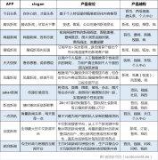 2017年新闻资讯类APP研究报告