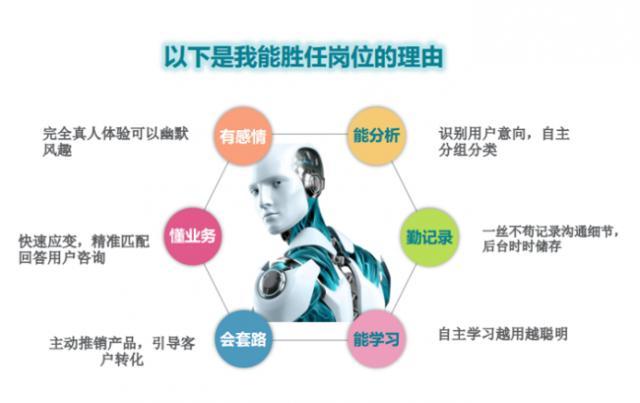 以AI之名,电话机器人变革电销客服行业之前还需解好几道题?3.png