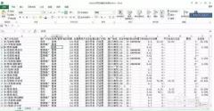 SEM推广:分析百度竞价账户数据具体