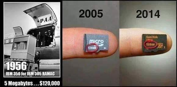 这些发明真的很棒,一个充满科技的世界!