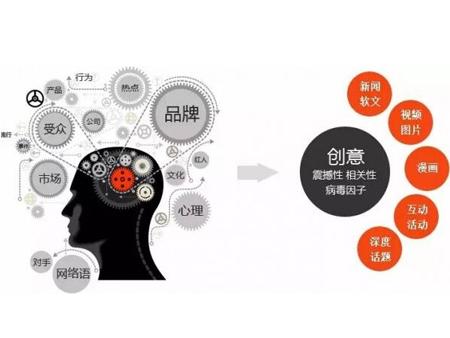 简析seo优化病毒营销的3个技巧