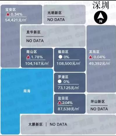 全球最牛豪宅的秘密(豪宅指数透露)