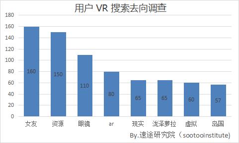 2017上半年虚拟现实行业分析报告