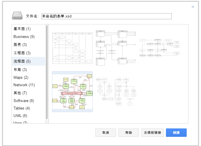 流程图模板如何使用