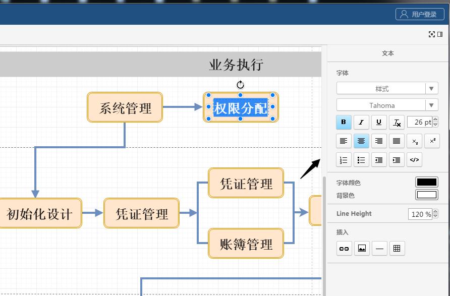 流程图该怎么画,用什么软件画