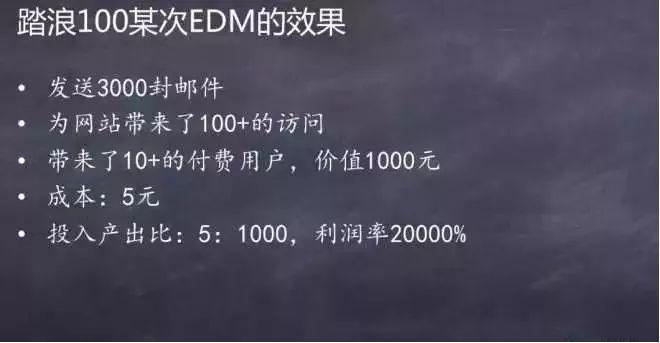 邮件营销教程 | 一封@利润2000%,永不过时!