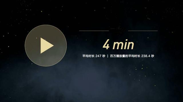 我们分析了13万条短视频,发现了这10大趋势!