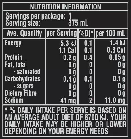 可口可乐零度宣布停产,这一回无糖取代了零度!